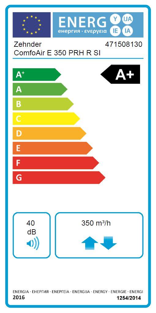 Zehnder ComfoAir E350 energiacímkéje